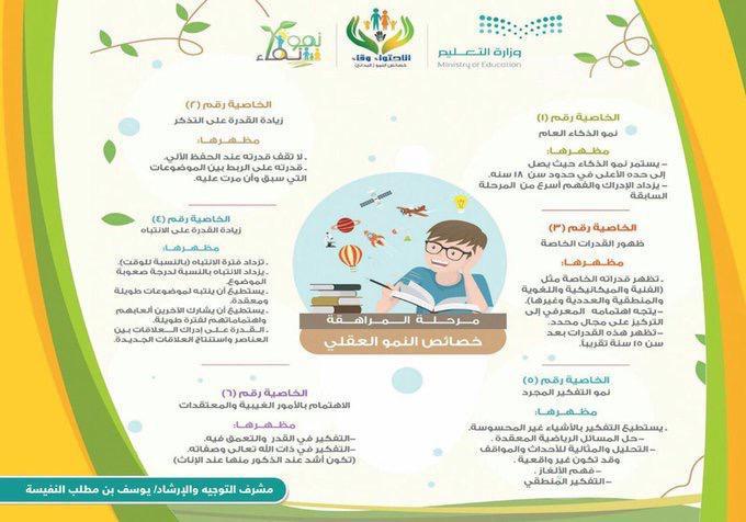 برنامج خصائص النمو مجمع الأمير سعود بن نايف التعليمي